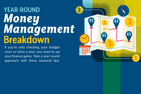 Quicken Money Management R1