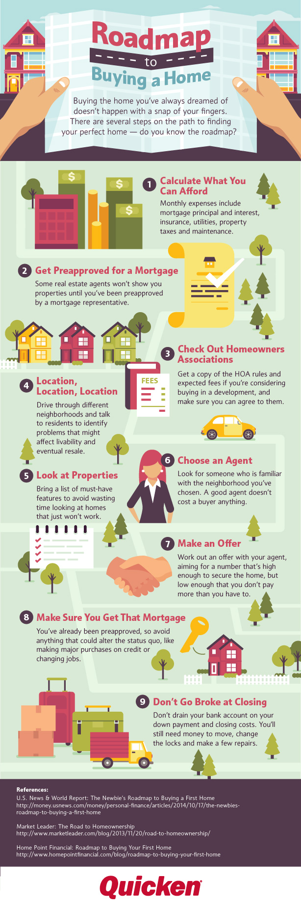 Roadmap to Buying a Home [Infographic]