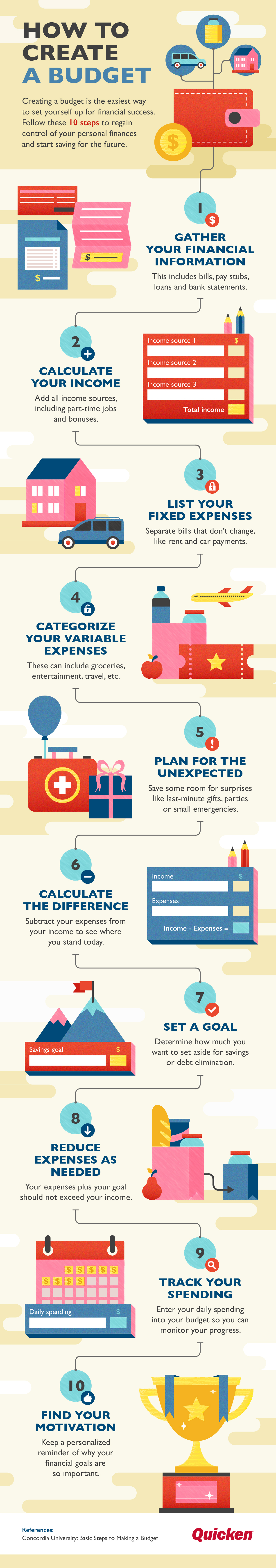 How to Create a Budget [Infographic]