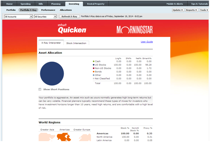 What's new in Quicken 2015 for Windows?