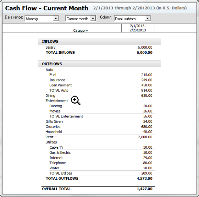 how to project balances and cash flow quicken