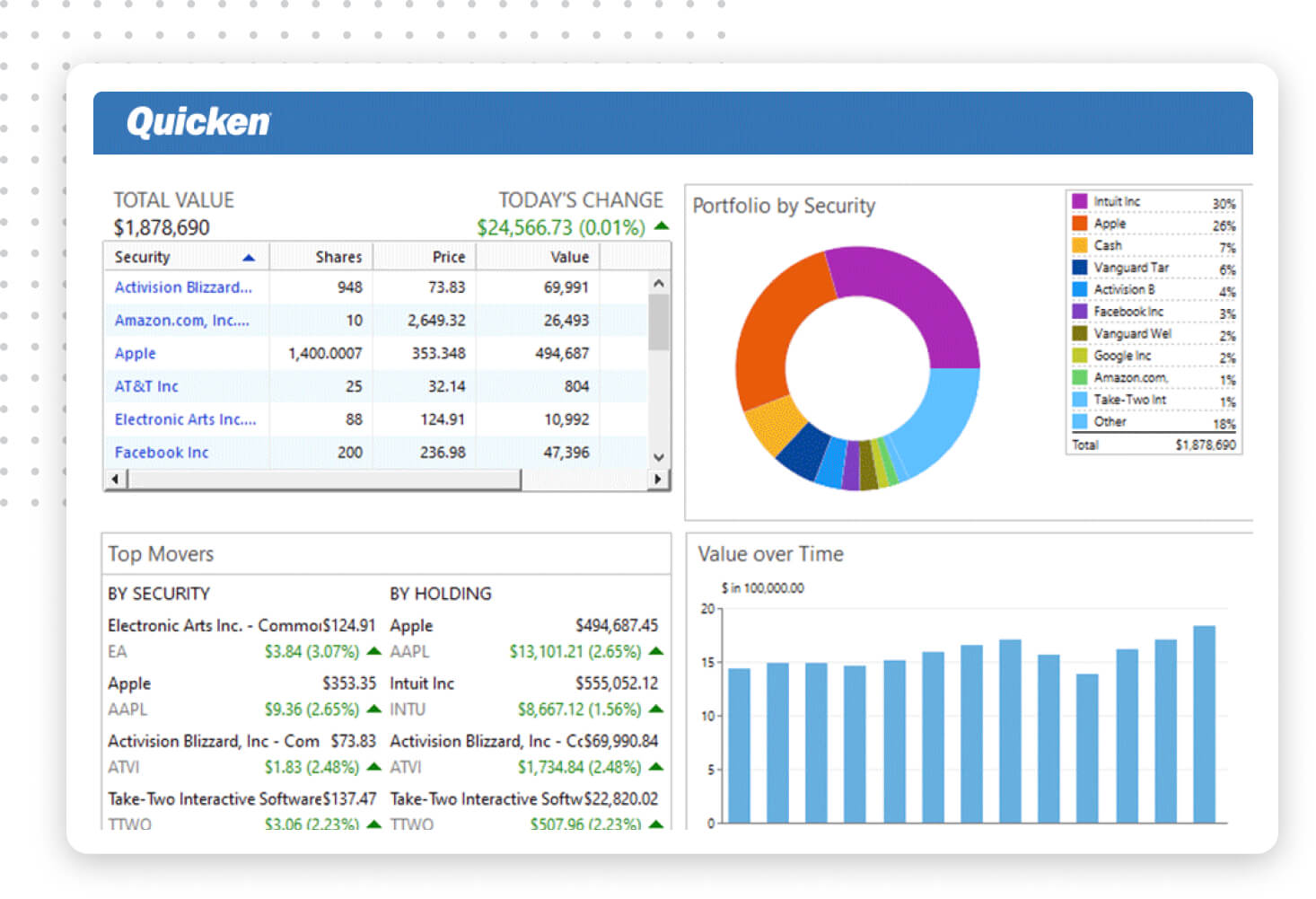 dashboard of all investments