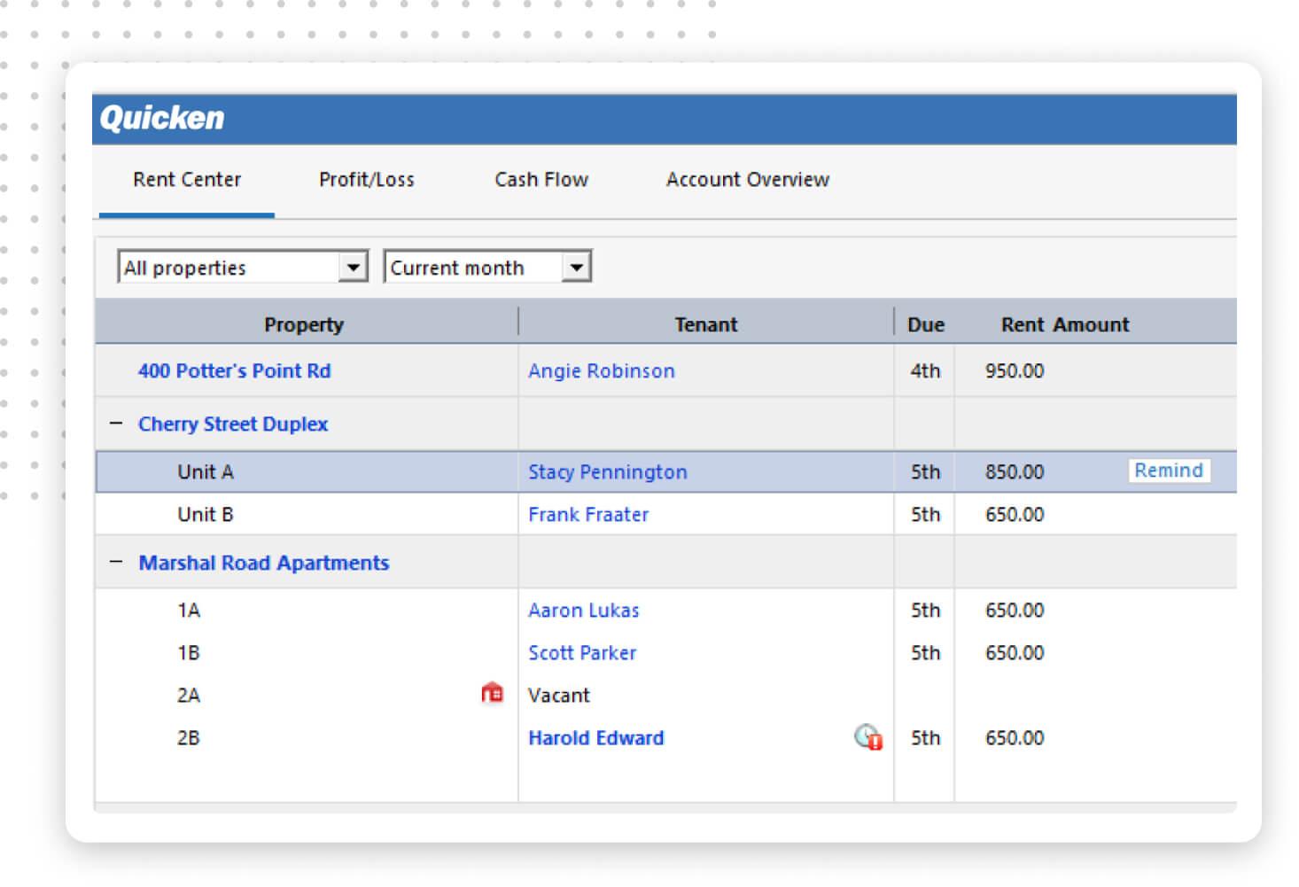dashboard of your rental properties