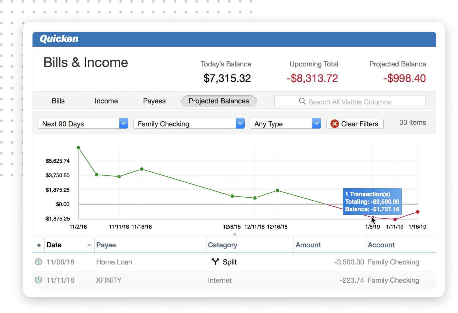 predictive chart for bills and income