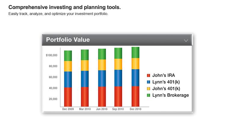 Intu Stock Quote Intuit Inc Summary Quicken Investing Center