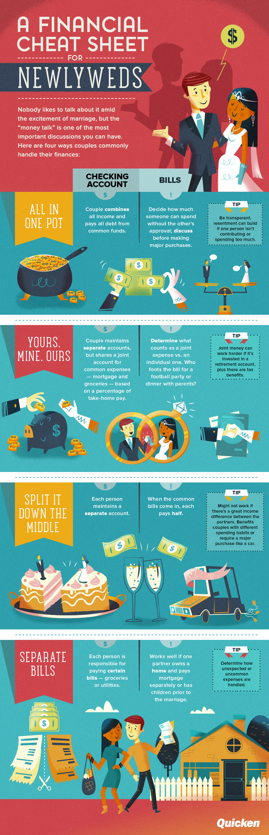 Have the Money Talk: A Financial Cheat Sheet For Newlyweds