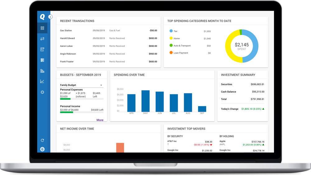 Quicken Small Business Management 2019 Dashboard View
