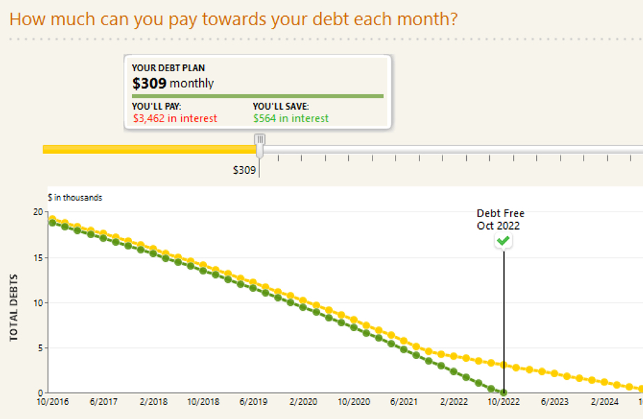 Quicken Debt Plan Dashboard