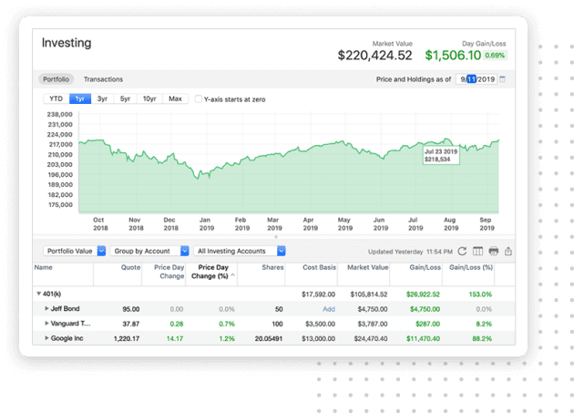 track your investments graph